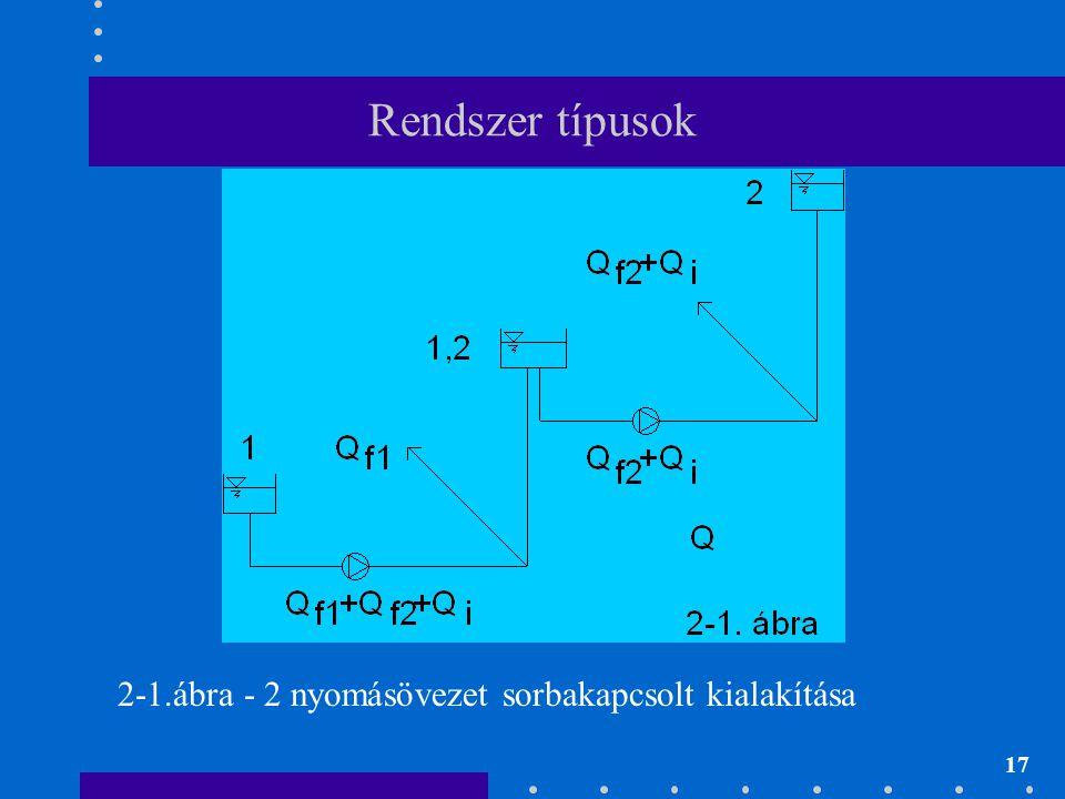 17 Rendszer típusok 2-1.ábra - 2 nyomásövezet sorbakapcsolt kialakítása