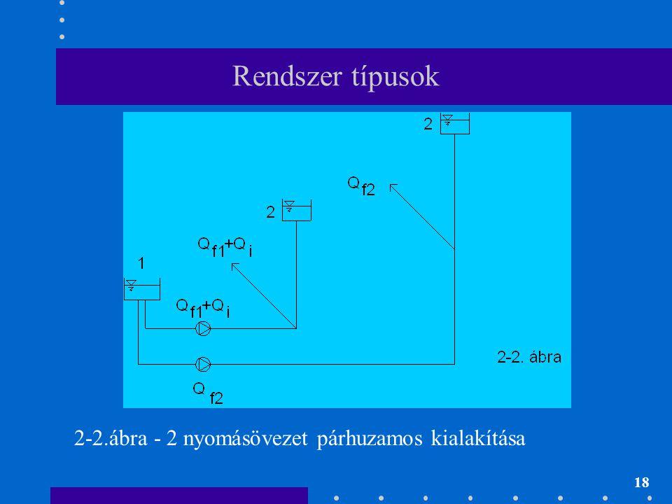 18 Rendszer típusok 2-2.ábra - 2 nyomásövezet párhuzamos kialakítása