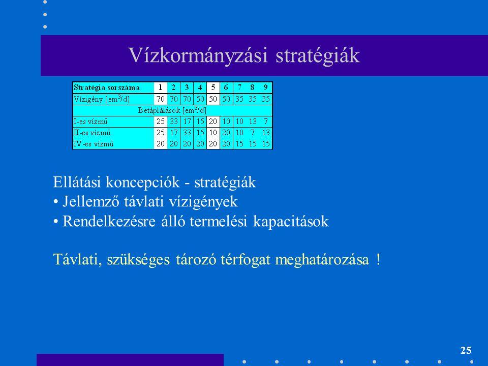 25 Vízkormányzási stratégiák Ellátási koncepciók - stratégiák • Jellemző távlati vízigények • Rendelkezésre álló termelési kapacitások Távlati, szüksé