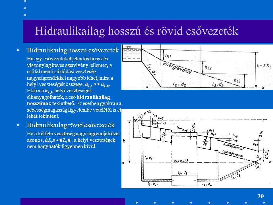 30 Hidraulikailag hosszú és rövid csővezeték •Hidraulikailag hosszú csővezeték Ha egy csővezetéket jelentős hossz és viszonylag kevés szerelvény jelle