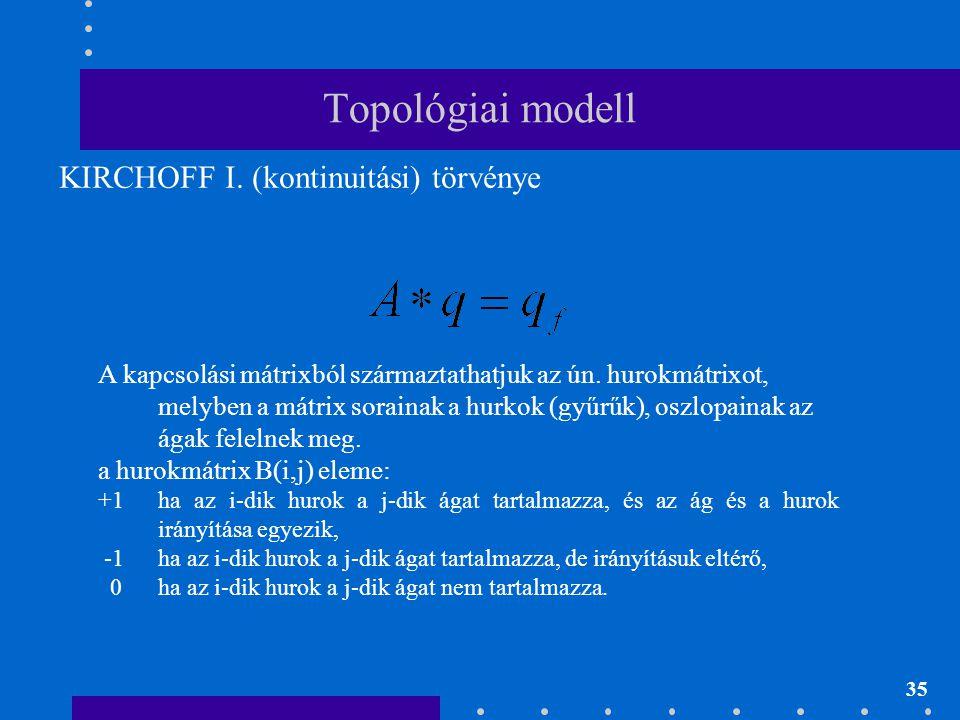 35 Topológiai modell KIRCHOFF I. (kontinuitási) törvénye A kapcsolási mátrixból származtathatjuk az ún. hurokmátrixot, melyben a mátrix sorainak a hur