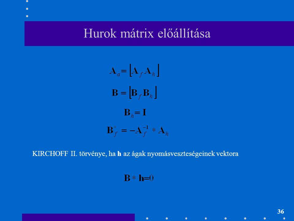 36 Hurok mátrix előállítása KIRCHOFF II. törvénye, ha h az ágak nyomásveszteségeinek vektora