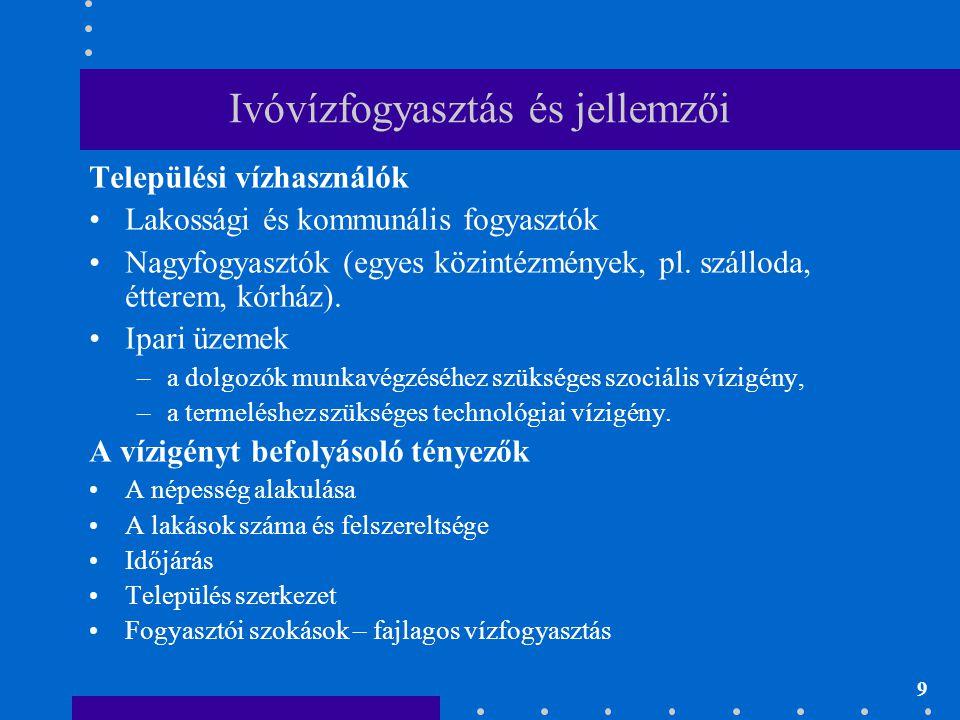 20 Egy valós példa a rendszerkialakításra Zalaegerszeg vízellátó rendszer •8 település •18 nyomásövezet (zóna) •2+1 vízbázis •Üdülőterületi jelleg - szezonális fogyasztás