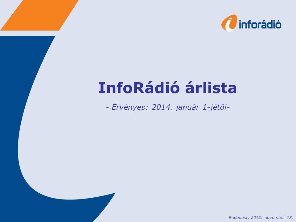 InfoRádió árlista - Érvényes: 2014. január 1-jétől- Budapest, 2013. november 18.