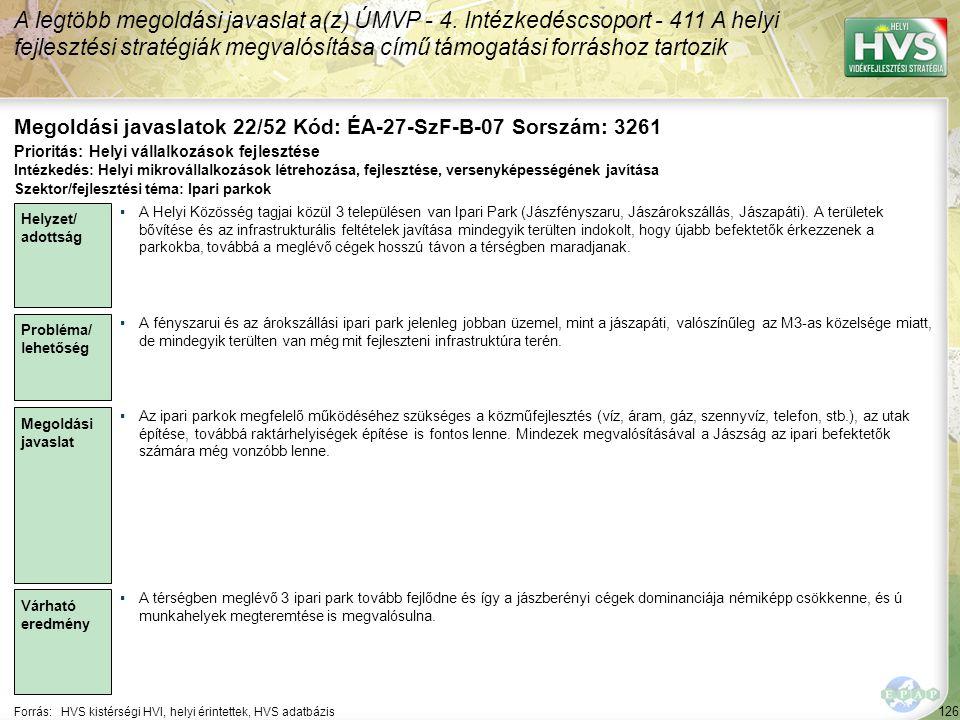 126 Forrás:HVS kistérségi HVI, helyi érintettek, HVS adatbázis Megoldási javaslatok 22/52 Kód: ÉA-27-SzF-B-07 Sorszám: 3261 A legtöbb megoldási javaslat a(z) ÚMVP - 4.