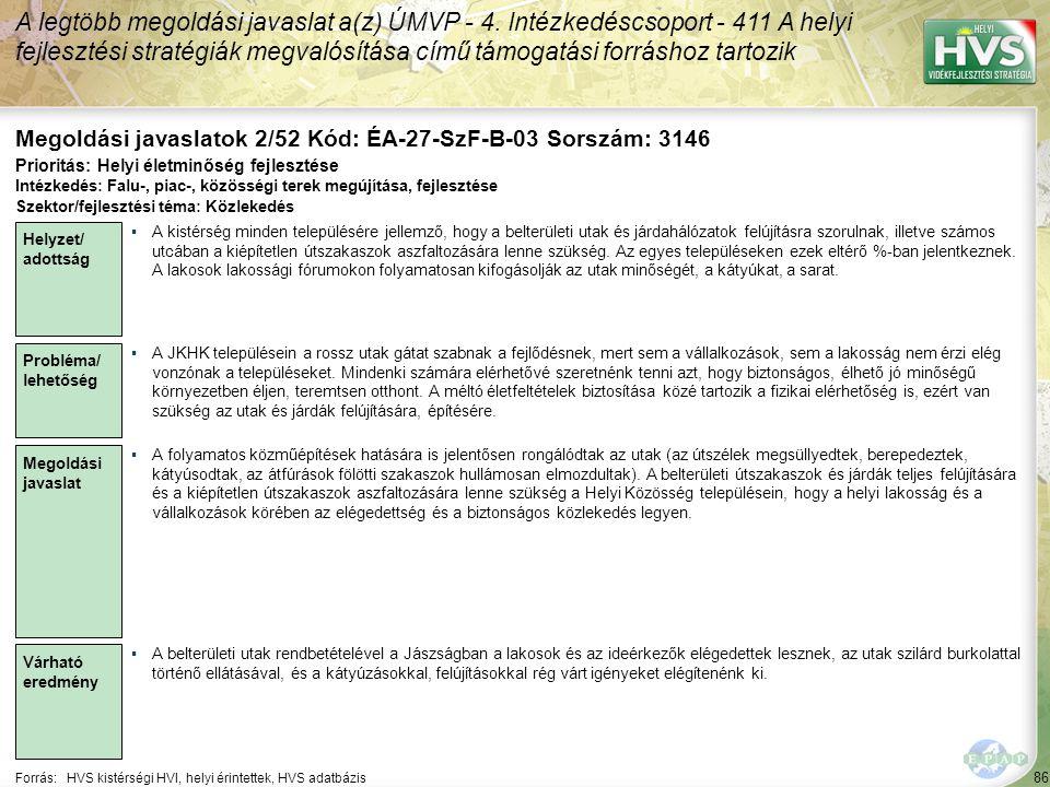 86 Forrás:HVS kistérségi HVI, helyi érintettek, HVS adatbázis Megoldási javaslatok 2/52 Kód: ÉA-27-SzF-B-03 Sorszám: 3146 A legtöbb megoldási javaslat a(z) ÚMVP - 4.