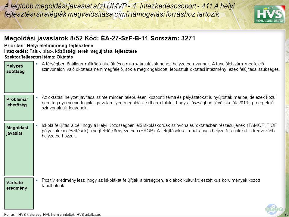 98 Forrás:HVS kistérségi HVI, helyi érintettek, HVS adatbázis Megoldási javaslatok 8/52 Kód: ÉA-27-SzF-B-11 Sorszám: 3271 A legtöbb megoldási javaslat a(z) ÚMVP - 4.
