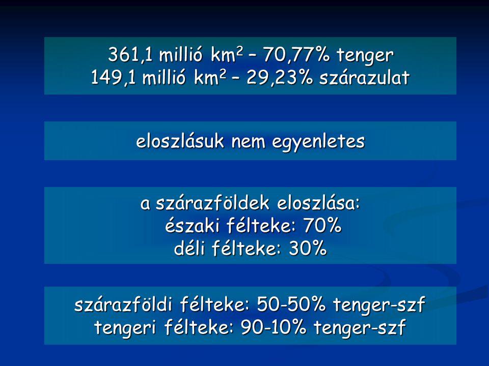 Vízmérce   A vízmérce egy relatív skála, 2 centiméterenkénti beosztással.
