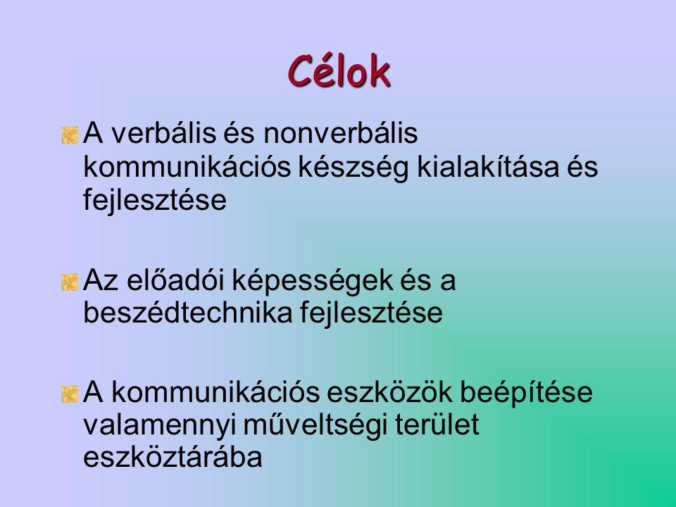 Célok A verbális és nonverbális kommunikációs készség kialakítása és fejlesztése Az előadói képességek és a beszédtechnika fejlesztése A kommunikációs eszközök beépítése valamennyi műveltségi terület eszköztárába