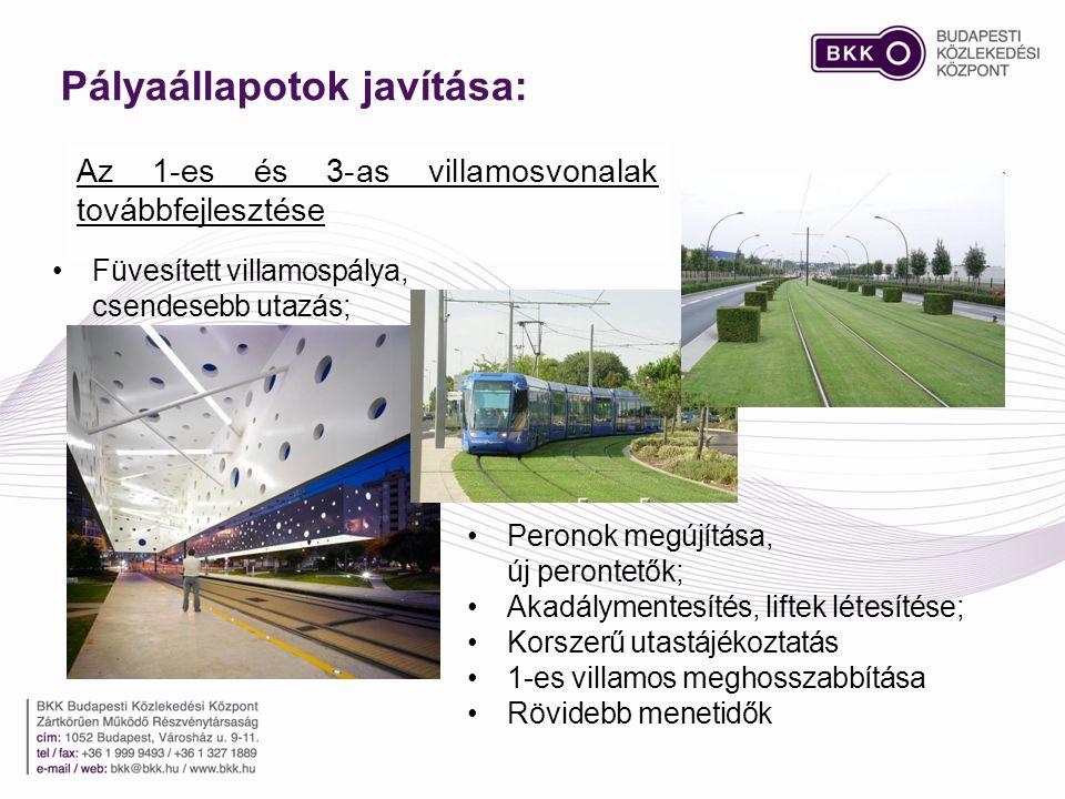 Az 1-es és 3-as villamosvonalak továbbfejlesztése Pályaállapotok javítása: •Füvesített villamospálya, csendesebb utazás; •Peronok megújítása, új perontetők; •Akadálymentesítés, liftek létesítése; •Korszerű utastájékoztatás •1-es villamos meghosszabbítása •Rövidebb menetidők