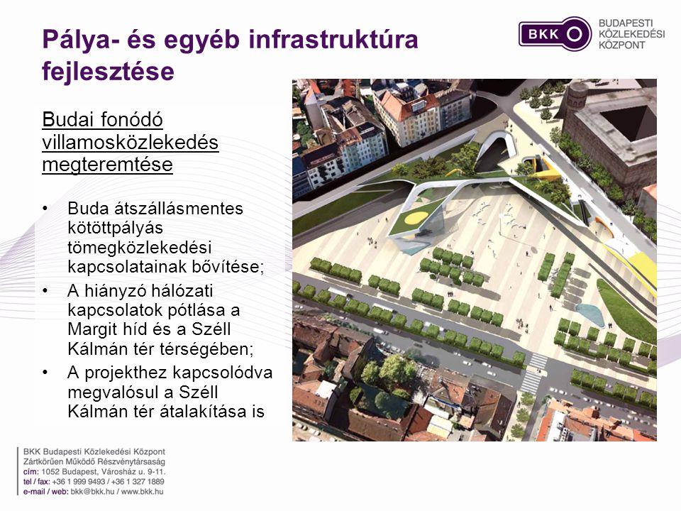 Pálya- és egyéb infrastruktúra fejlesztése Budai fonódó villamosközlekedés megteremtése •Buda átszállásmentes kötöttpályás tömegközlekedési kapcsolatainak bővítése; •A hiányzó hálózati kapcsolatok pótlása a Margit híd és a Széll Kálmán tér térségében; •A projekthez kapcsolódva megvalósul a Széll Kálmán tér átalakítása is