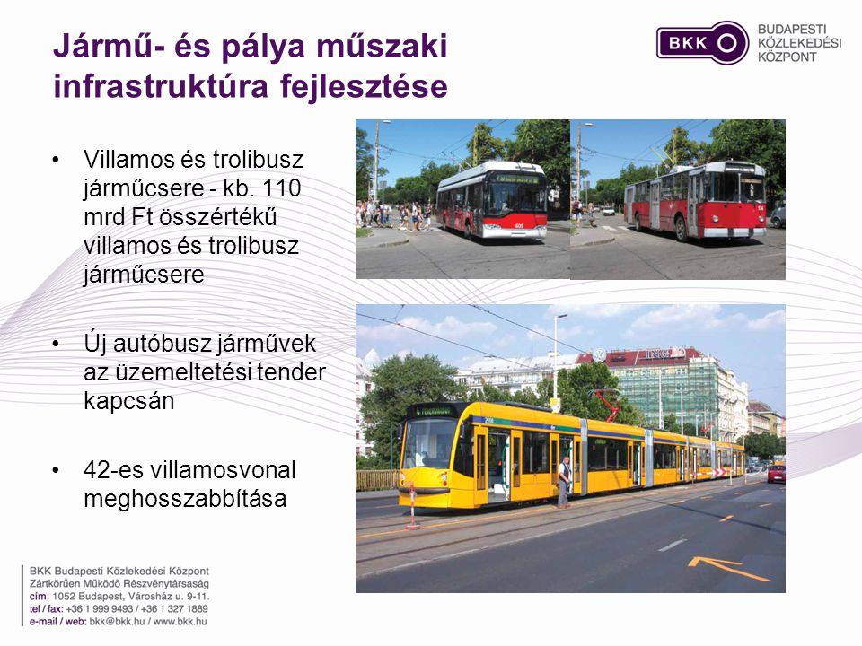 Jármű- és pálya műszaki infrastruktúra fejlesztése •Villamos és trolibusz járműcsere - kb. 110 mrd Ft összértékű villamos és trolibusz járműcsere •Új