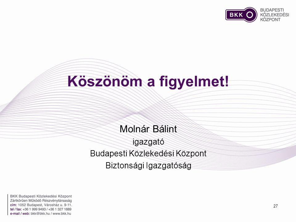 Köszönöm a figyelmet! Molnár Bálint igazgató Budapesti Közlekedési Központ Biztonsági Igazgatóság 27