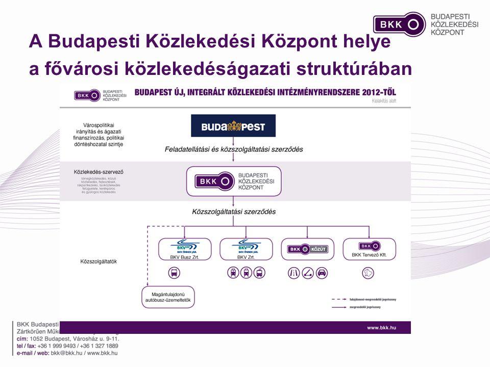 """Budapesti Közlekedési Központ általános feladatai •Integrált városi közlekedésirányítás (közlekedési stratégia kidolgozása, napra készen tartása, projektek kidolgozása, megvalósítása, szakmai koordináció) •Közösségi közlekedési szolgáltatások megrendelése (hálózattervezés, megrendelés, ellenőrzés, jegyek kibocsátása, ellenőrzése, regionális összehangolás) •Közutak, műtárgyak, forgalomtechnikai rendszer kezelői feladatainak ellátása (felújítási, építési munkák kidolgozása, koordinálása) •Átfogó fővárosi közlekedési rendszerek kialakítása és működtetése (parkolás, """"dugódíj , teherforgalmi behajtás, """"közbringa )"""