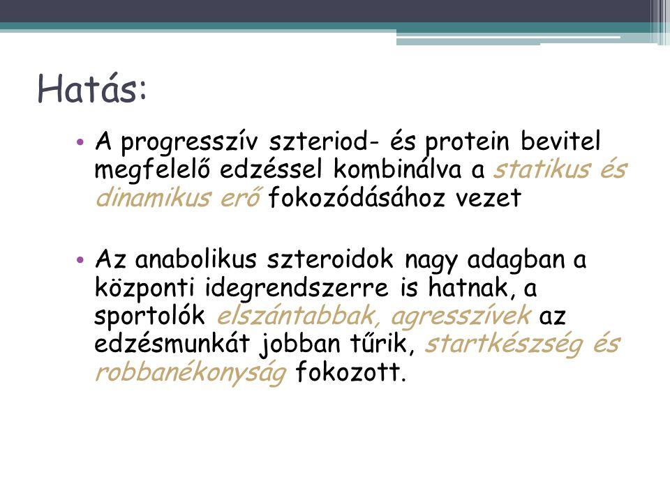 Hatás: • A progresszív szteriod- és protein bevitel megfelelő edzéssel kombinálva a statikus és dinamikus erő fokozódásához vezet • Az anabolikus szte