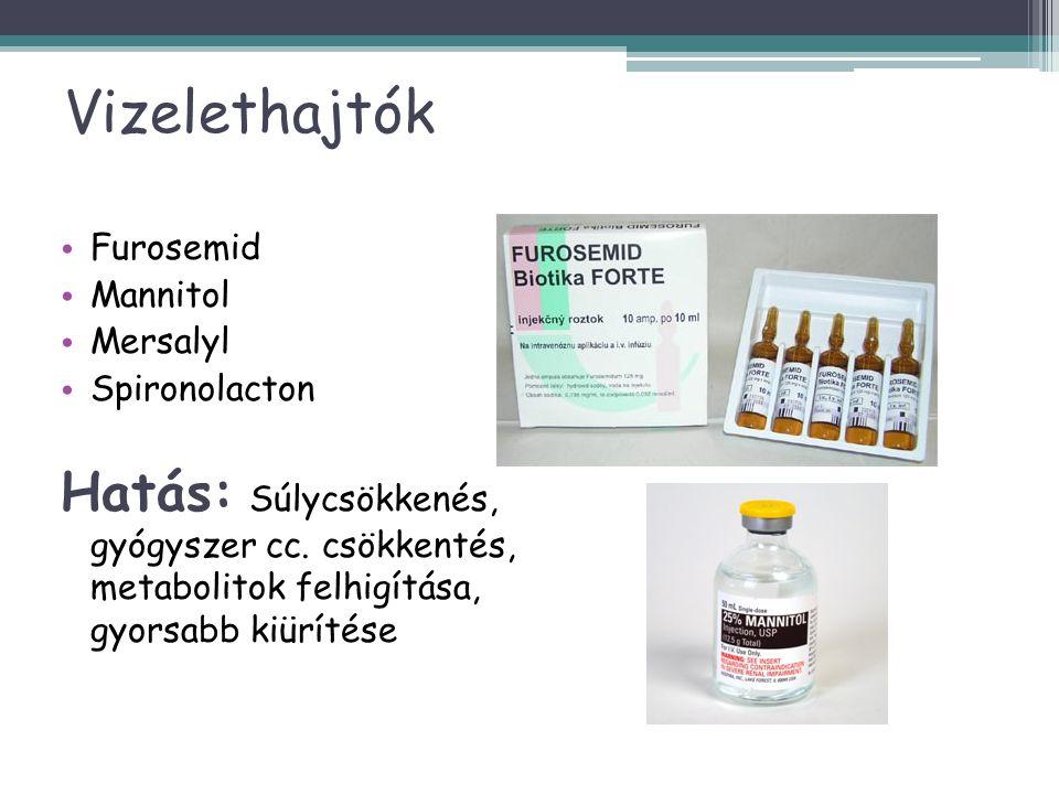 Vizelethajtók • Furosemid • Mannitol • Mersalyl • Spironolacton Hatás: Súlycsökkenés, gyógyszer cc. csökkentés, metabolitok felhigítása, gyorsabb kiür