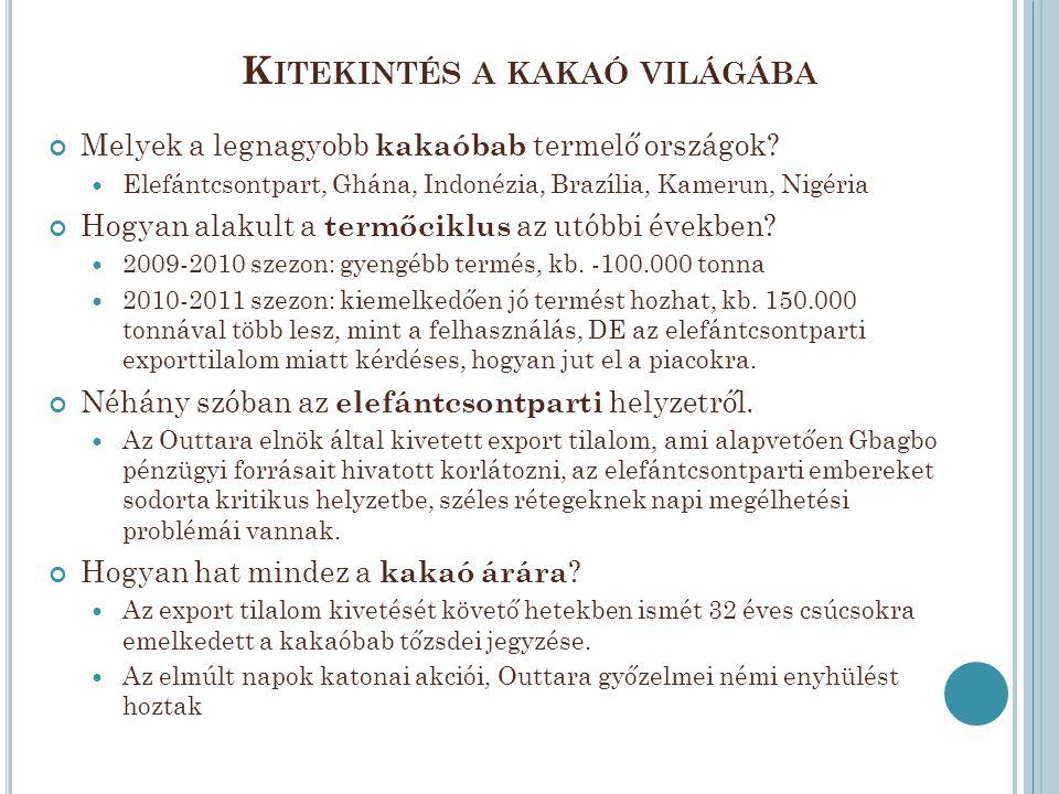 LEGNAGYOBB KAKAÓBAB TERMELŐ ÉS FELDOLGOZÓ ORSZÁGOK (EZER TONNA/ÉV)