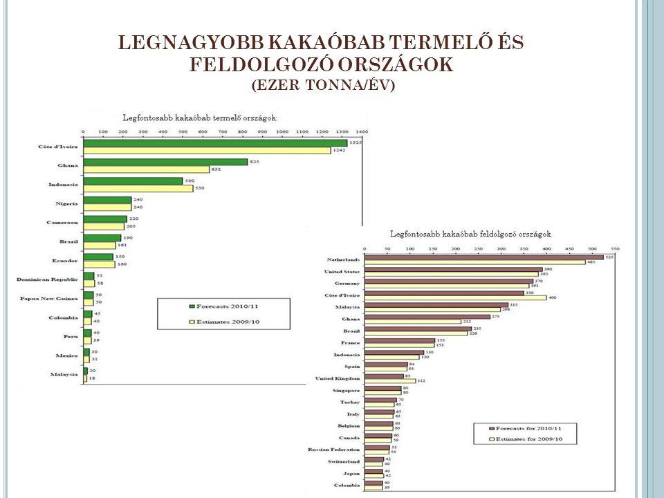 T RENDEK A gazdasági válság ellenére is stabil maradt értékben a szezonális termékek fogyasztása, csupán mennyiségben csökkent az elmúlt évben.