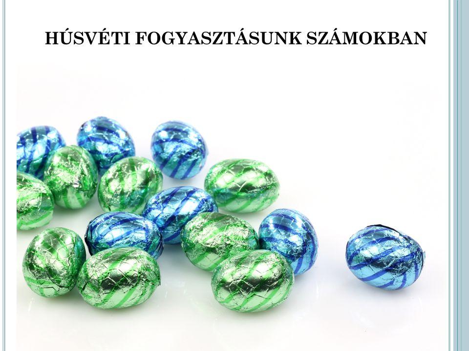 Köszönjük a figyelmet! Kellemes Húsvéti Ünnepeket kíván a Magyar Édességgyártók Szövetsége!