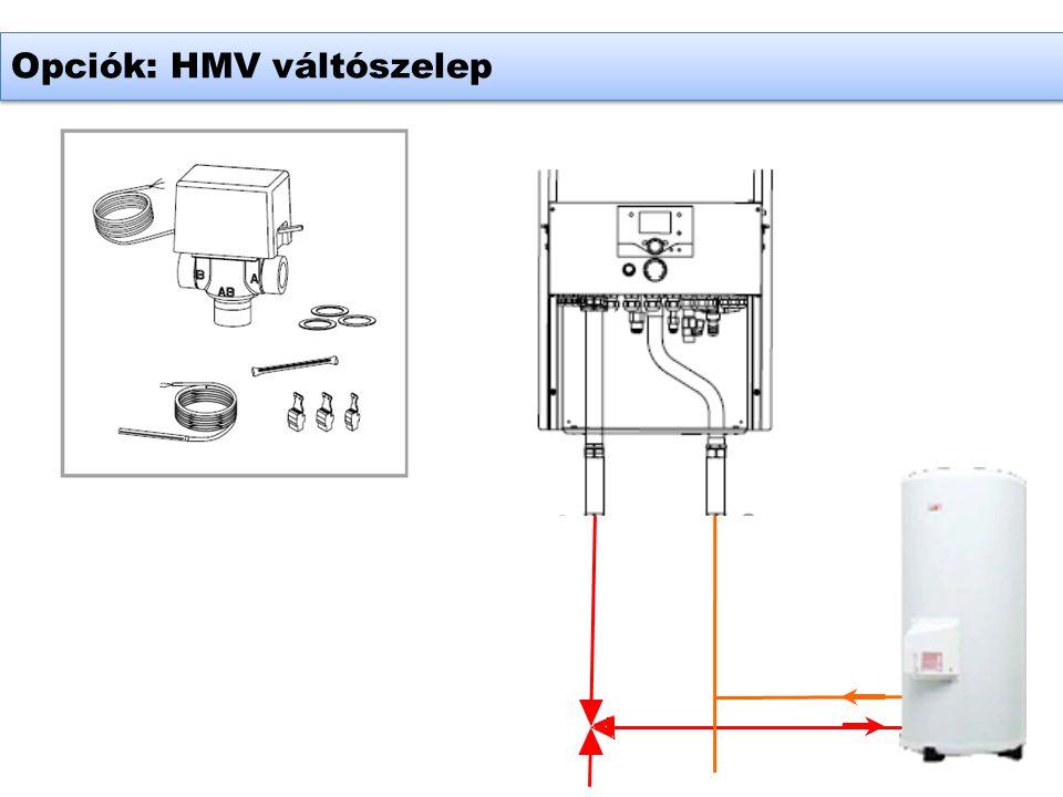 DHW CC1 Opciók: HMV váltószelep