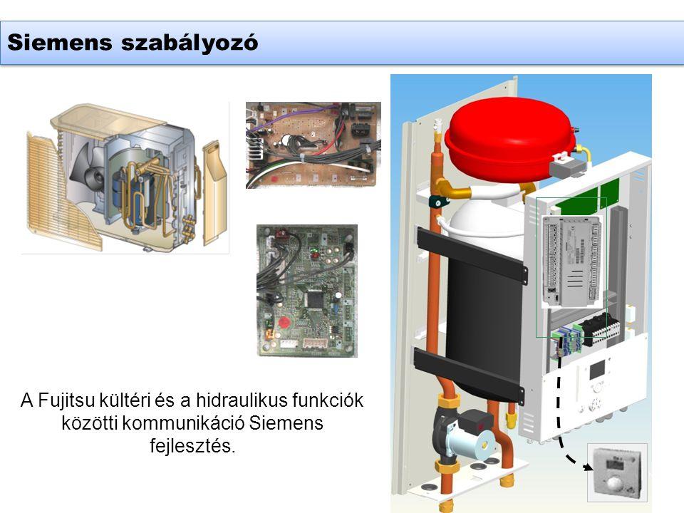 + A Fujitsu kültéri és a hidraulikus funkciók közötti kommunikáció Siemens fejlesztés.