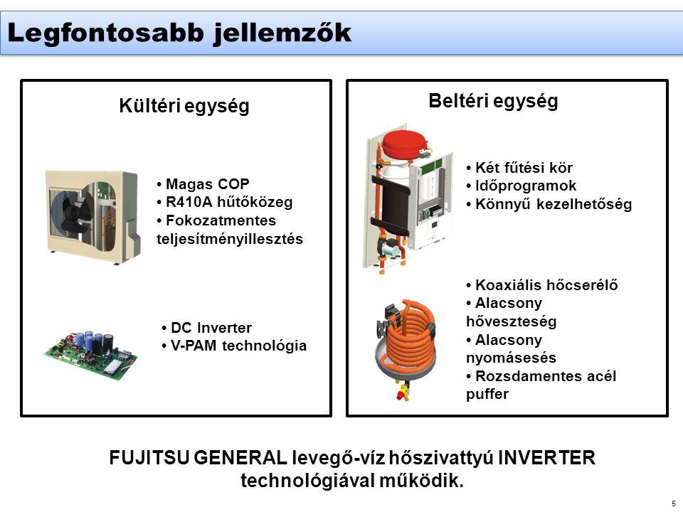 5 FUJITSU GENERAL levegő-víz hőszivattyú INVERTER technológiával működik.