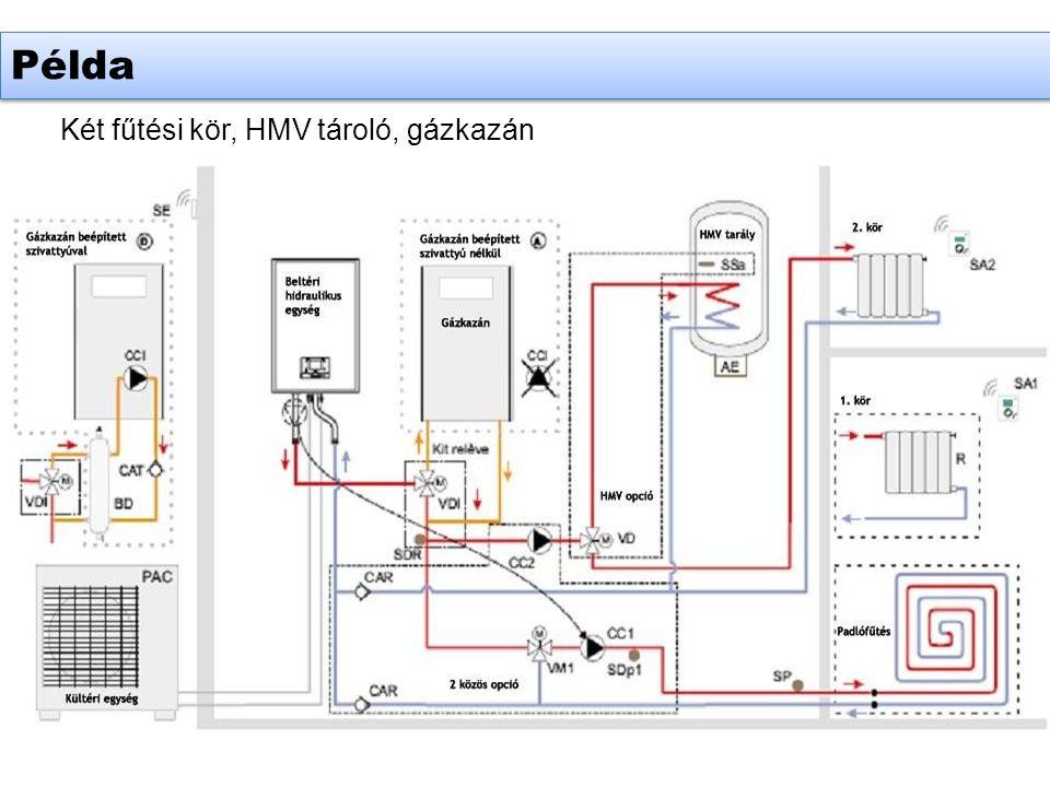 Példa Két fűtési kör, HMV tároló, gázkazán