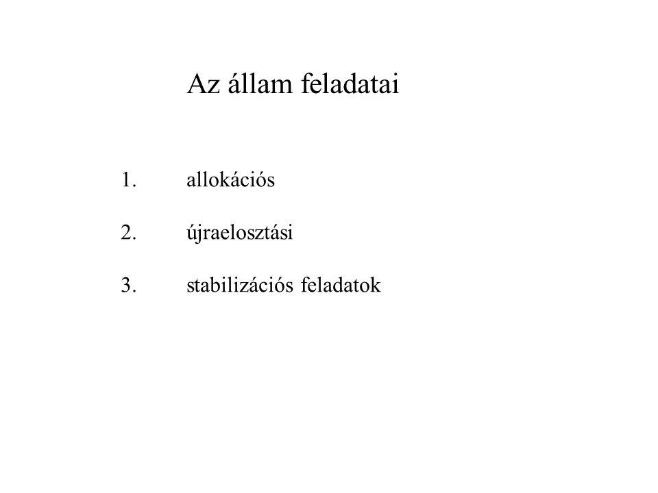 Az állam feladatai 1.allokációs 2.újraelosztási 3.stabilizációs feladatok