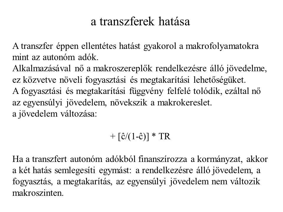 a transzferek hatása A transzfer éppen ellentétes hatást gyakorol a makrofolyamatokra mint az autonóm adók. Alkalmazásával nő a makroszereplők rendelk