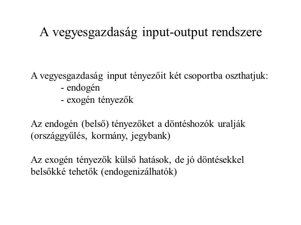 Endogén input tényezők Az input endogén tényezőket további két csoportba sorolhatjuk: - összkeresletet - összkínálatot meghatározó tényezők Endogén Összkereslet Exogén Endogén Összkínálat Gazdasági rendszer Output tényezők