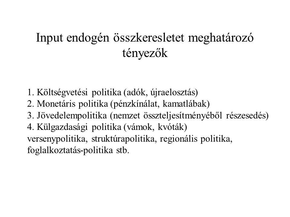Input endogén összkeresletet meghatározó tényezők 1. Költségvetési politika (adók, újraelosztás) 2. Monetáris politika (pénzkínálat, kamatlábak) 3. Jö