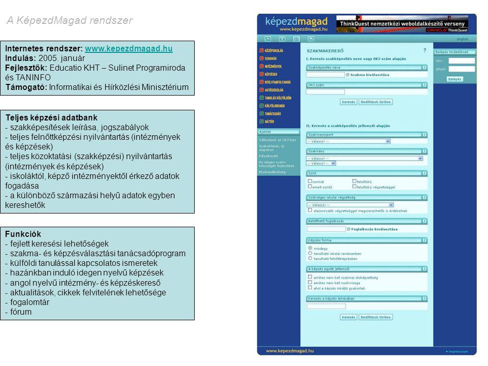Internetes rendszer: www.kepezdmagad.hu Indulás: 2005. január Fejlesztők: Educatio KHT – Sulinet Programiroda és TANINFO Támogató: Informatikai és Hír
