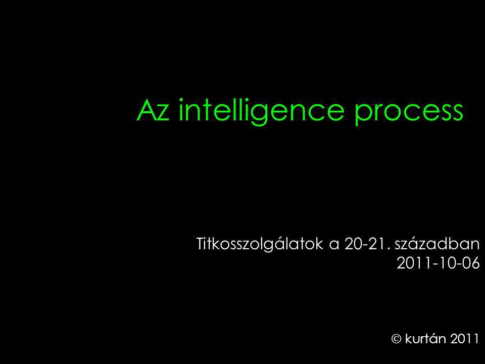 Az intelligence process Titkosszolgálatok a 20-21. században 2011-10-06  kurtán 2011