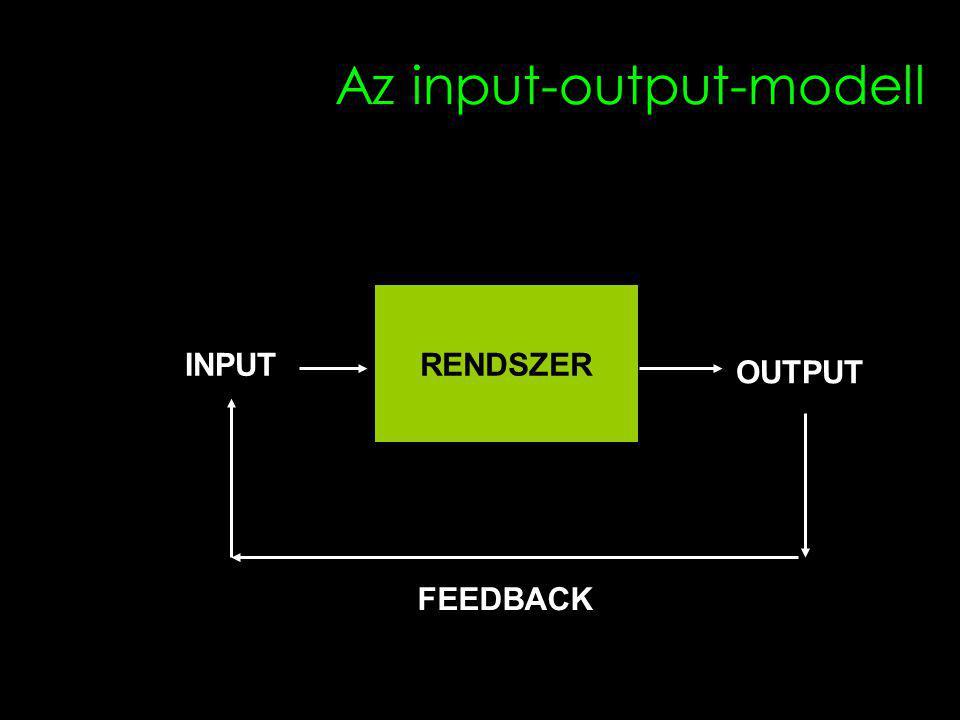 Az input-output-modell RENDSZER INPUT OUTPUT FEEDBACK