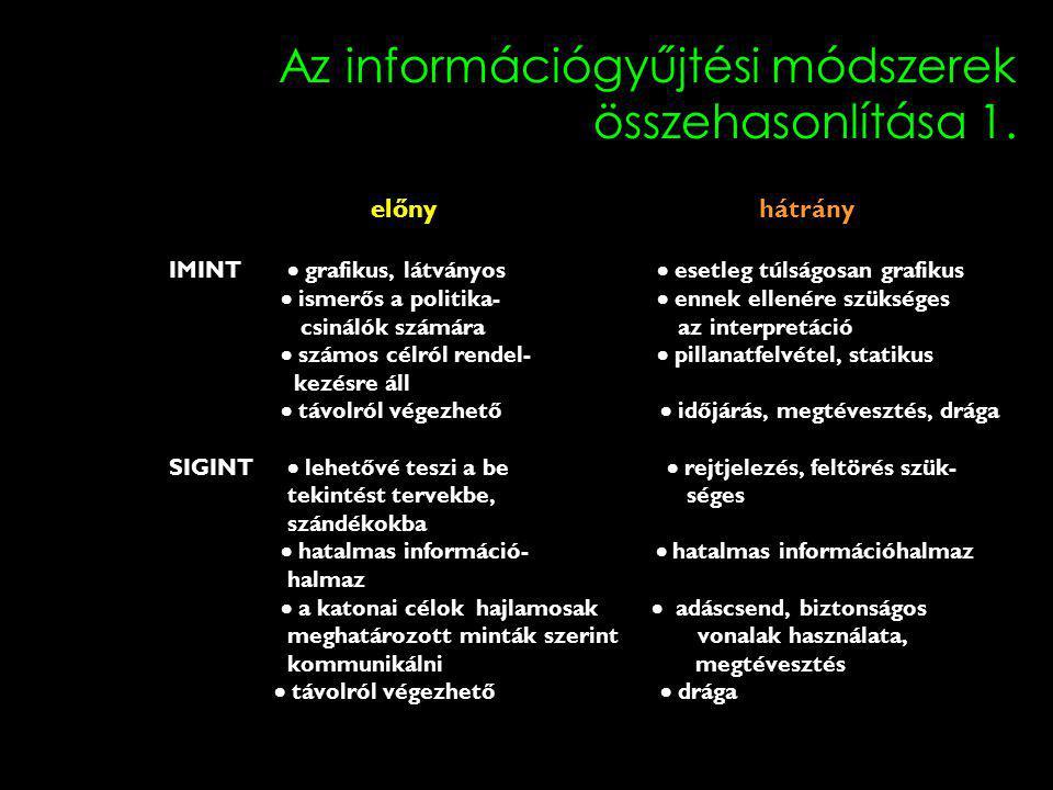 Az információgyűjtési módszerek összehasonlítása 1.