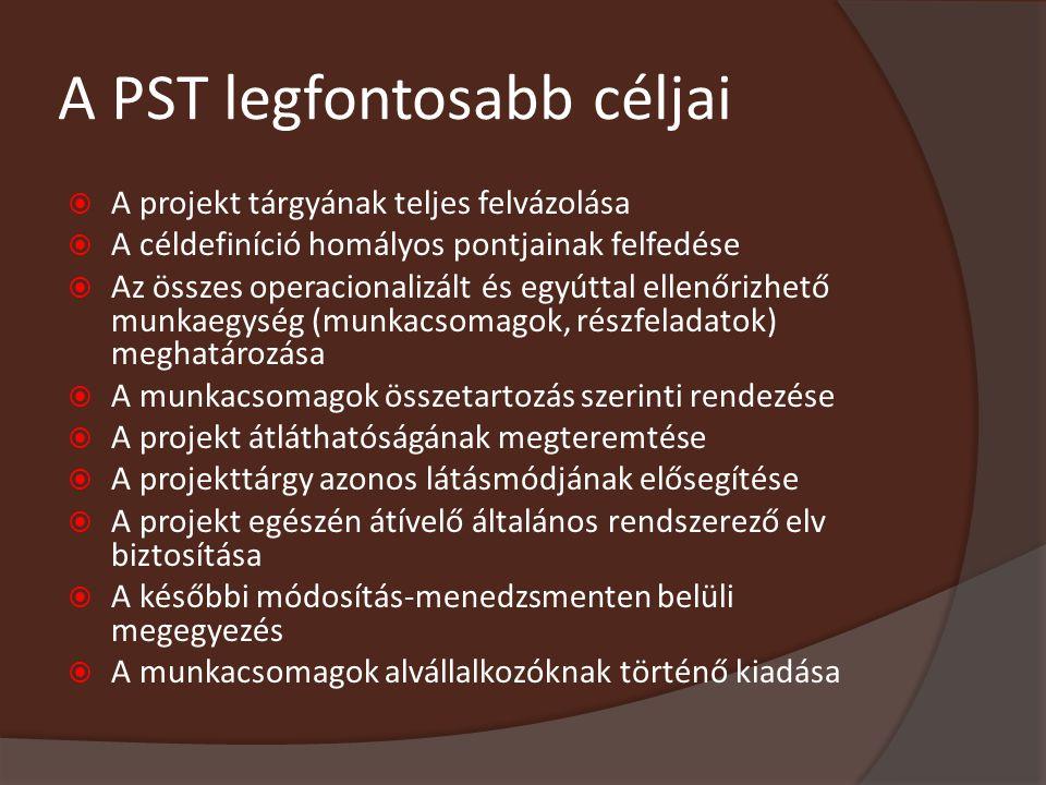 A PST legfontosabb céljai  A projekt tárgyának teljes felvázolása  A céldefiníció homályos pontjainak felfedése  Az összes operacionalizált és egyú