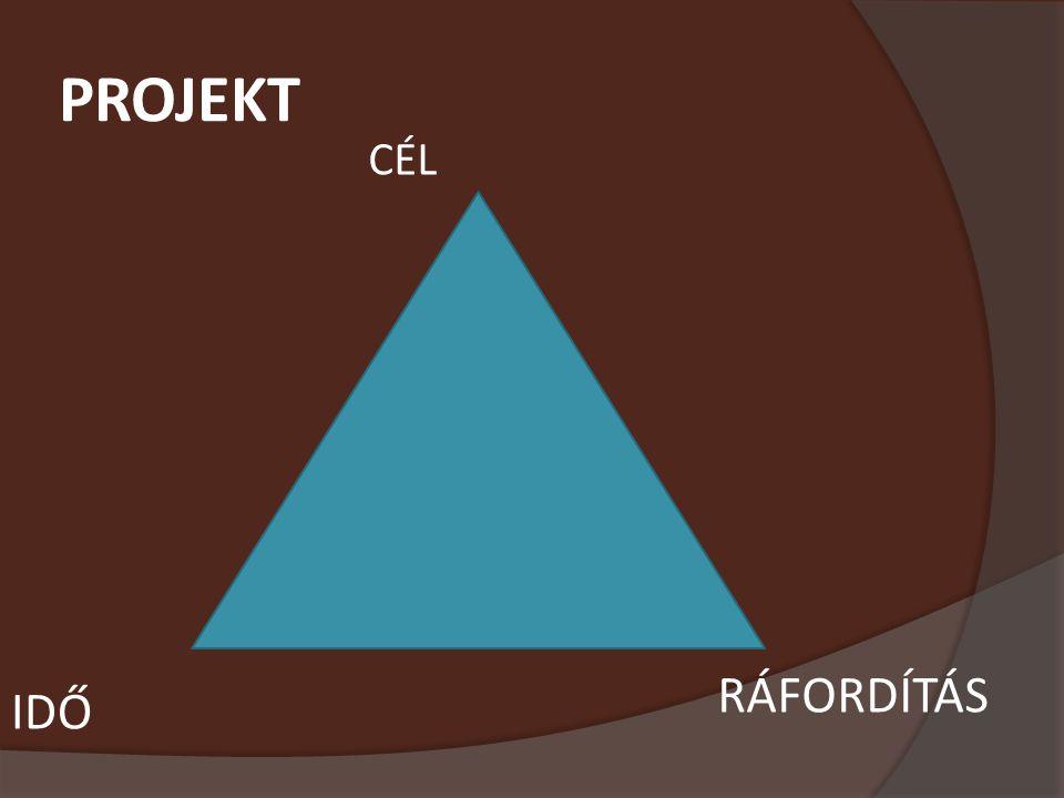 Morfológiai doboz FelelősosztályTermék-tulajdonságok A terméktulajdonságok lehetséges jellemzői 1értékesítésár 2termelésanyag 3designdesign 4marketingfelhasználásicél 5marketingnagyság