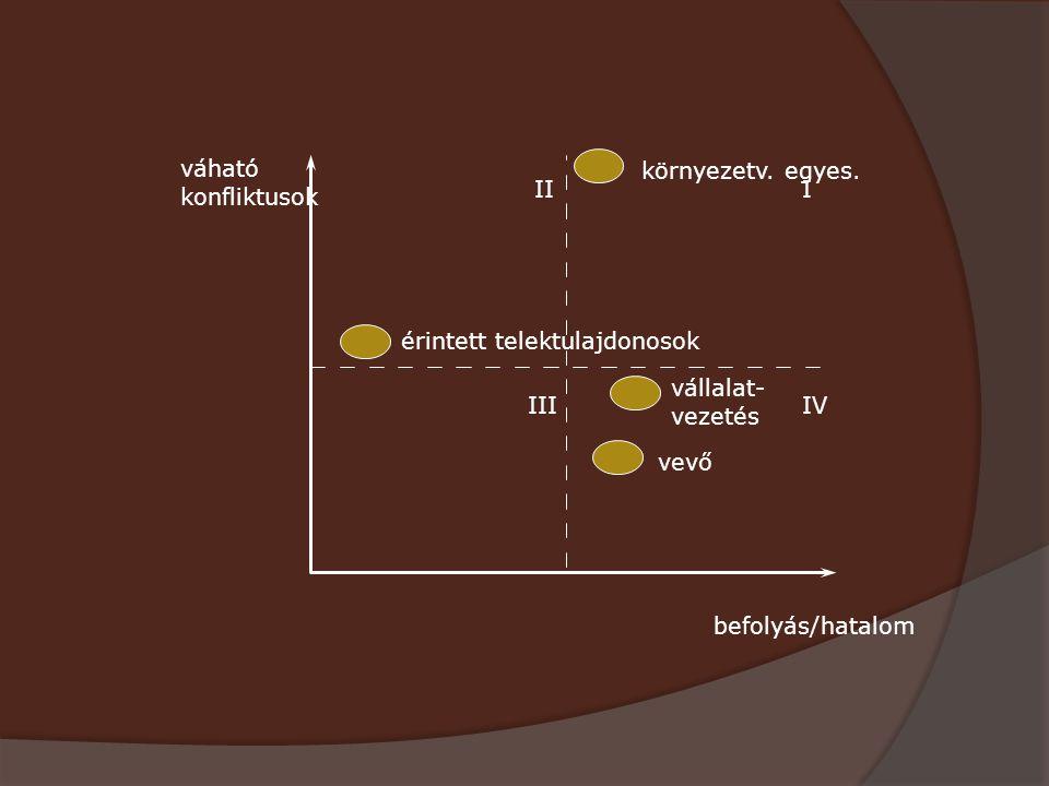 Pályázati anyag szerkesztése Fontos a kinézet, és a formai elemek!.