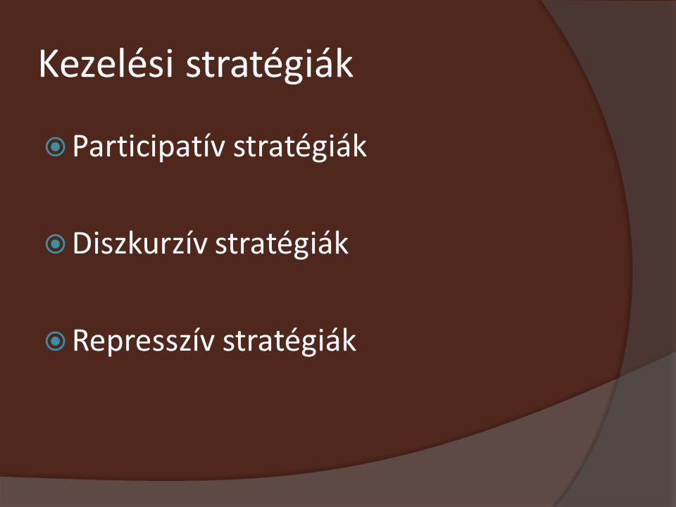 Kezelési stratégiák  Participatív stratégiák  Diszkurzív stratégiák  Represszív stratégiák