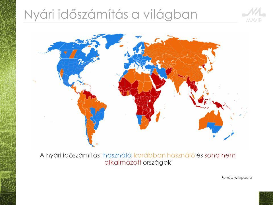 Nyári időszámítás a világban A nyári időszámítást használó, korábban használó és soha nem alkalmazott országok Forrás: wikipedia
