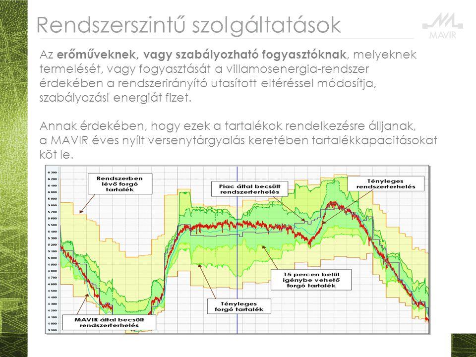 Összefoglalás •A fogyasztás szerkezetének változása miatt a megtakarítható energia arányában ma már sokkal kevésbé jelentős, mint a nyári időszámítás bevezetésekor •A pontos összehasonlítás a fogyasztást befolyásoló tényezők sokasága miatt nem lehetséges •A statisztikai adatok alapján becsült megtakarítás 120 GWh (kb.