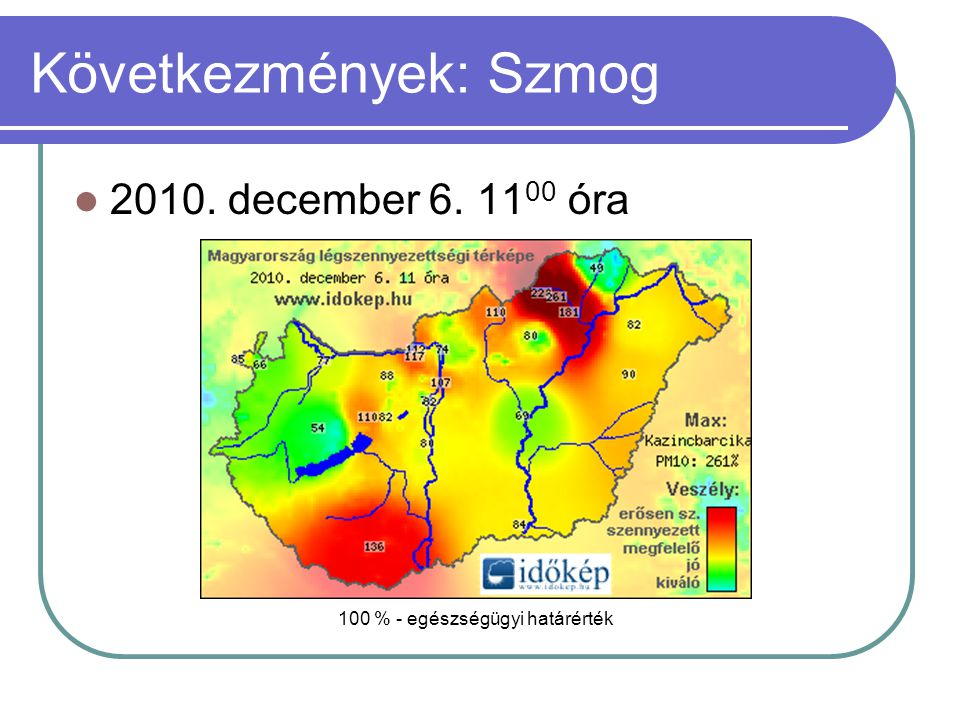 Következmények: Szmog  2010. december 6. 11 00 óra 100 % - egészségügyi határérték