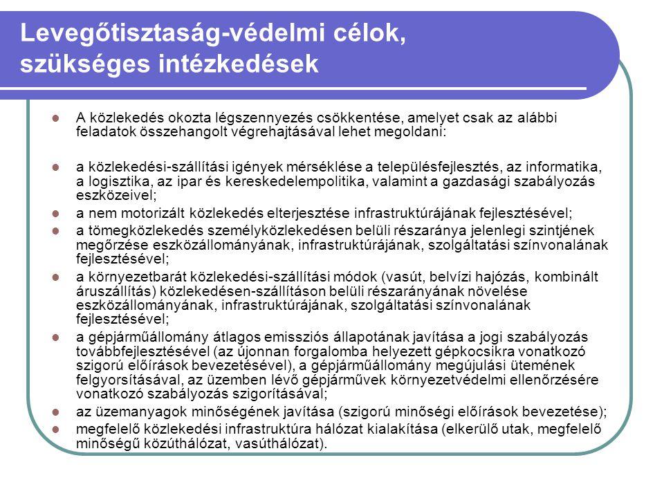 Levegőtisztaság-védelmi célok, szükséges intézkedések  A közlekedés okozta légszennyezés csökkentése, amelyet csak az alábbi feladatok összehangolt v