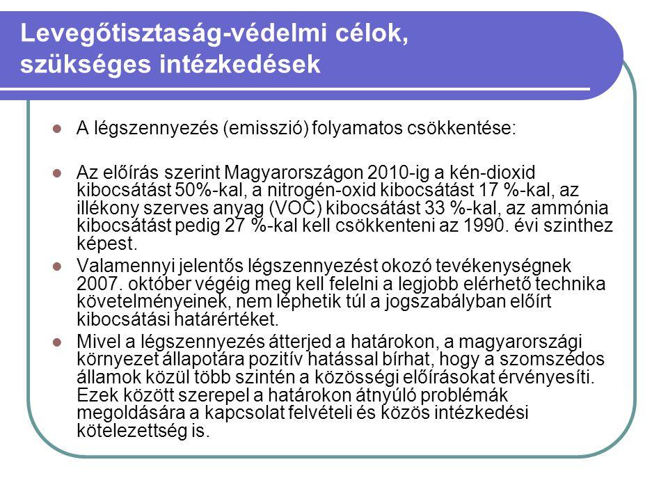 Levegőtisztaság-védelmi célok, szükséges intézkedések  A légszennyezés (emisszió) folyamatos csökkentése:  Az előírás szerint Magyarországon 2010-ig