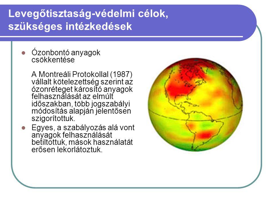Levegőtisztaság-védelmi célok, szükséges intézkedések  Ózonbontó anyagok csökkentése A Montreáli Protokollal (1987) vállalt kötelezettség szerint az