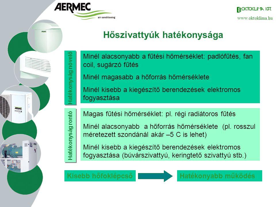 www.oktoklima.hu • Fűt, és használati melegvizet termel • Beüzemelve 2009-ben • Fűtésköltség megtakarítás a lakóknak -36,5 % • CO2 csökkenés 156 776 kg/év A hőszivattyú