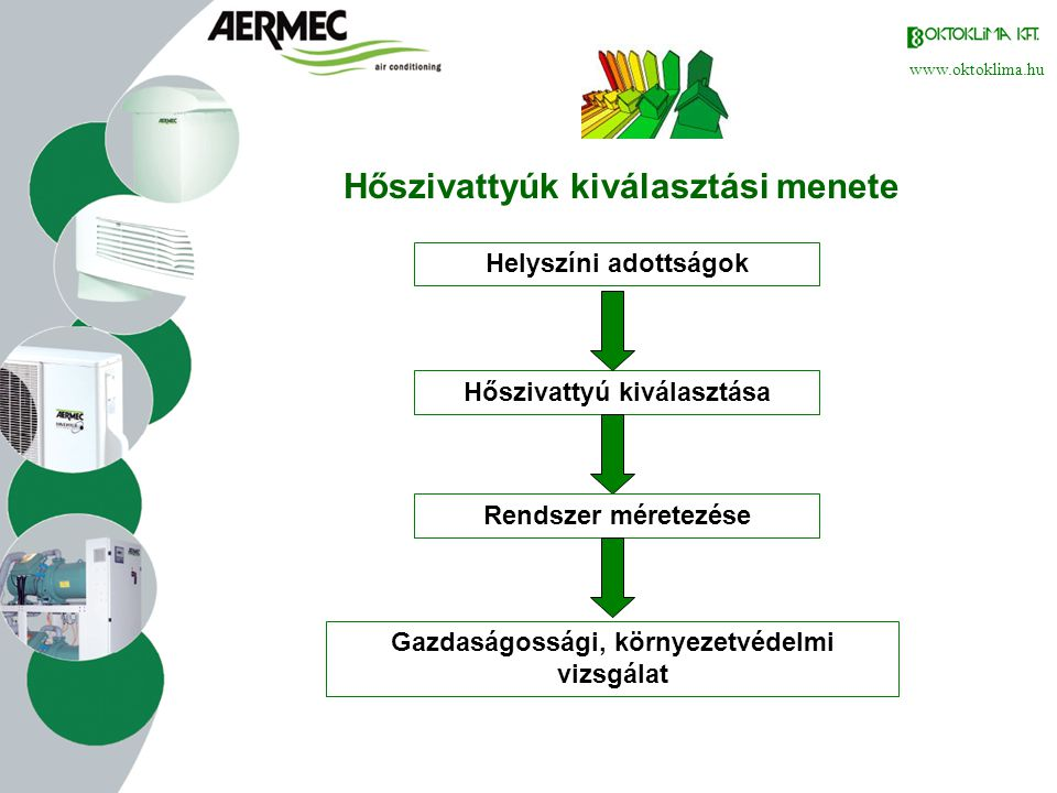www.oktoklima.hu TELENOR (Pannon GSM) székház •Helyszín: Törökbálint, Égett-völgy •Épület fűtése és hűtése •3 db AERMEC WSH hőszivattyú, teljesítményük: 287 kW fűtés/322 kW hűtés/hőszivattyú •180 db szonda •Összes fűtési teljesítmény: 862 kW •Összes hűtési teljesítmény: 966 kW •Beüzemelve 2008-ban