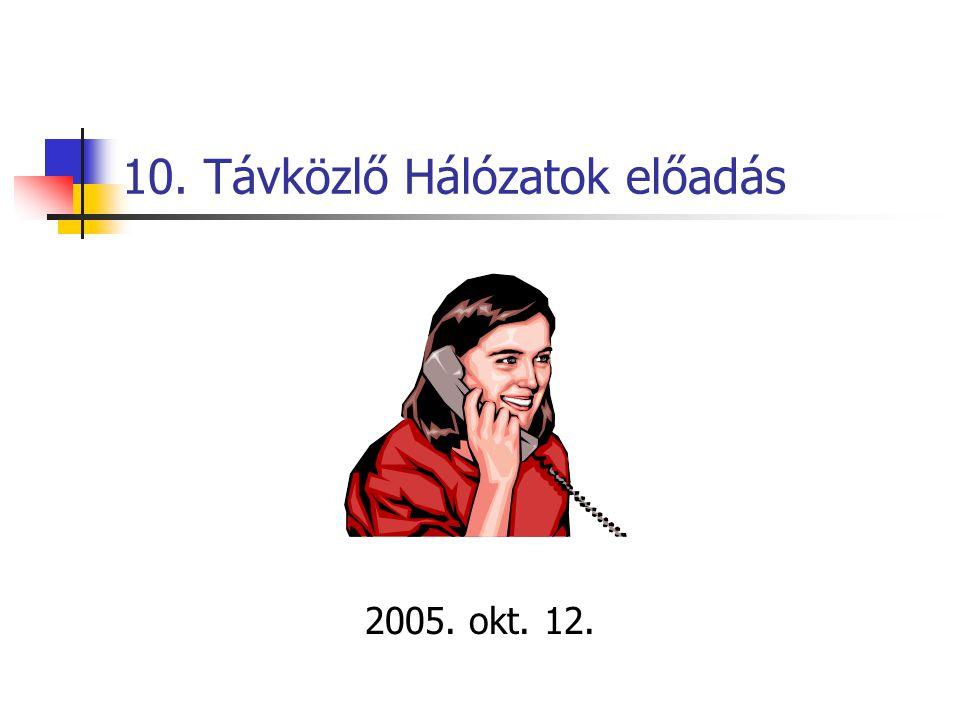 10. Távközlő Hálózatok előadás 2005. okt. 12.