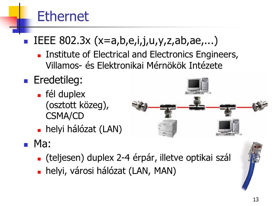 13 Ethernet  IEEE 802.3x (x=a,b,e,i,j,u,y,z,ab,ae,...)  Institute of Electrical and Electronics Engineers, Villamos- és Elektronikai Mérnökök Intéze
