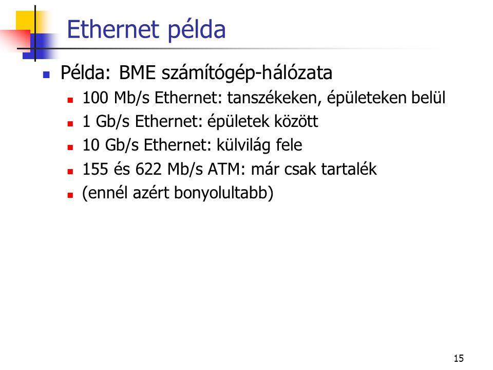 15 Ethernet példa  Példa: BME számítógép-hálózata  100 Mb/s Ethernet: tanszékeken, épületeken belül  1 Gb/s Ethernet: épületek között  10 Gb/s Eth